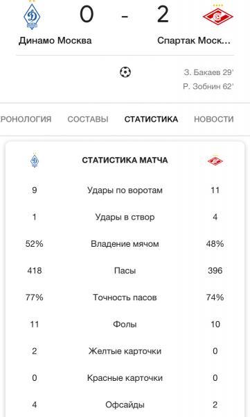 Доменико Тедеско прокомментировал победу над Динамо