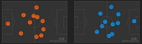 VARвары в Лондоне: «Манчестер Юнайтед» в третий раз обыграл «Челси», но в центре внимания был арбитр