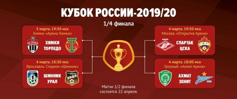 Состав Спартака на кубковое дерби с ЦСКА.
