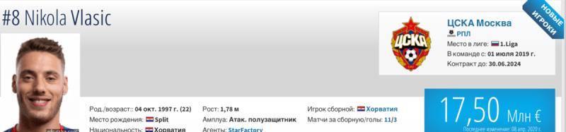"""Влашич высказался о своем будущем в ЦСКА и о переходе в """"Реал"""""""