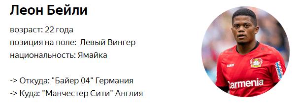 """""""Сельта"""" приняла решение о будущем Смолова, нападающий """"Зенита"""" уедет в Италию трансферные новости от 29 мая 2020 г."""