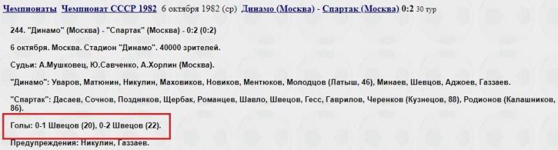 Сергей Швецов. «Невспыхнувшая звезда» Спартака