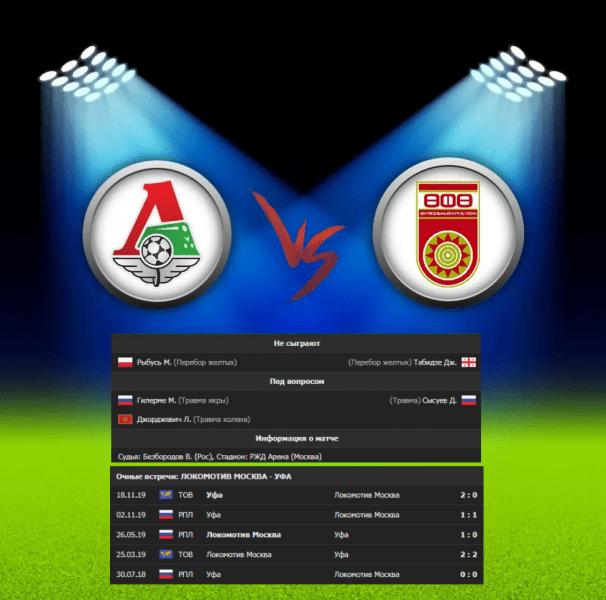 Футбол. Российская премьер-лига 2020. Прогнозы на 28 тур(12.07.20)