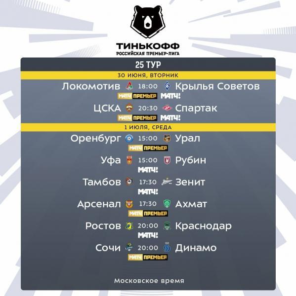 """Гончаренко против нерукопожатного Тедеско, """"Краснодар"""" наконец-то сыграет в футбол. Превью 25-го тура"""