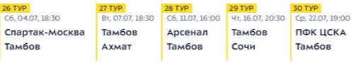 """""""Оренбург"""" все же вылетит – больных стало больше, в том числе с двусторонним воспалением. А кто последует за ним?"""