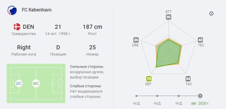 ЦСКА не на шутку разбушевался на трансферном рынке. «Армейцы» могут купить ещё одного защитника и форварда. Новости от 19.08.20