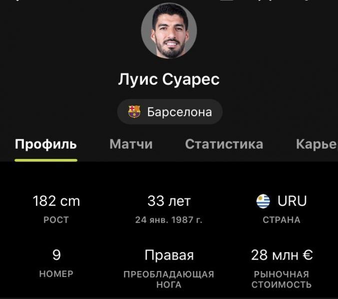 Луис Суарес может перейти из «Барселоны» в «Зенит». Трансферные новости из Санкт-Петербурга на 30.08.20