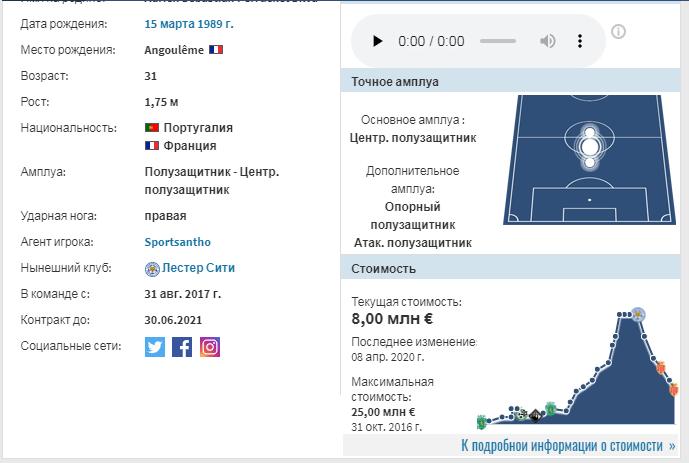 """""""Спартак"""" сделал предложение Чемпиону Европы из АПЛ"""