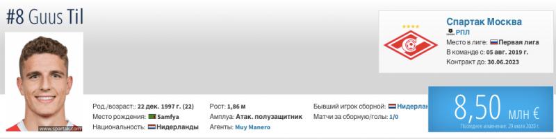 """Очередной просчет? Федун поручил продать игроков, которых лично приглашал в """"Спартак"""""""