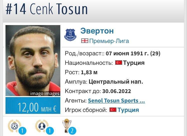 «Зенит» решил сыграть по крупному? В Санкт-Петербург едет очередной легионер. Кто освободит ему место?