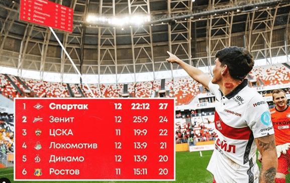 Мозес - топ-игрок, который поведет Спартак в чемпионы?