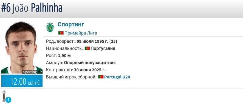 Армейцам нужен хороший опорник. Кто может появиться на этой позиции в ЦСКА? Последние новости трансферов на 13.12.20