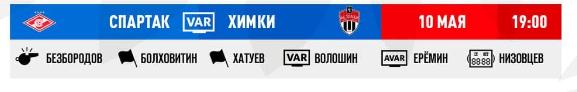 """Последние новости московского """"Спартака"""" на 6 мая"""