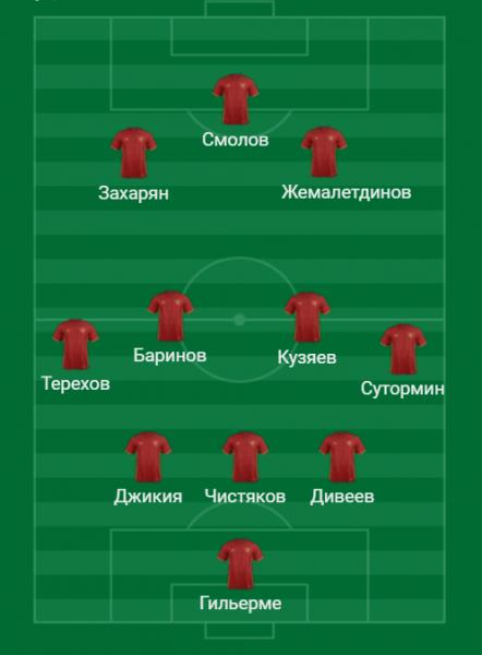 Треть игроков сборной получили травмы. Какой состав мы сегодня увидим сборную России на матч со Словакией?